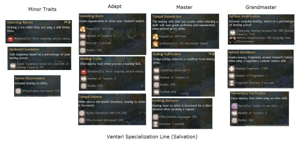 gw2-ventari-traits1
